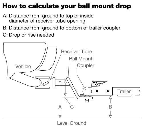 Trailer Hitch Ball Lock Diagram - Wiring Diagram •